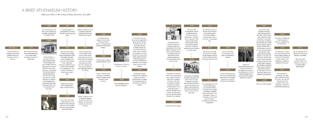 Blik_Culture_Athenaeum_Timeline