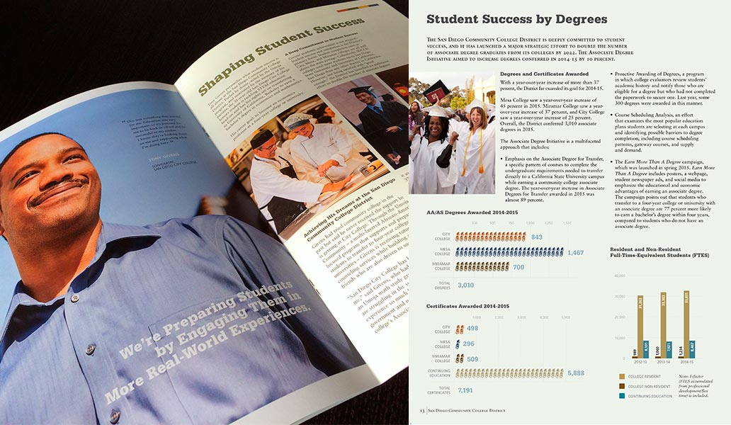 SDCCD Annual Report